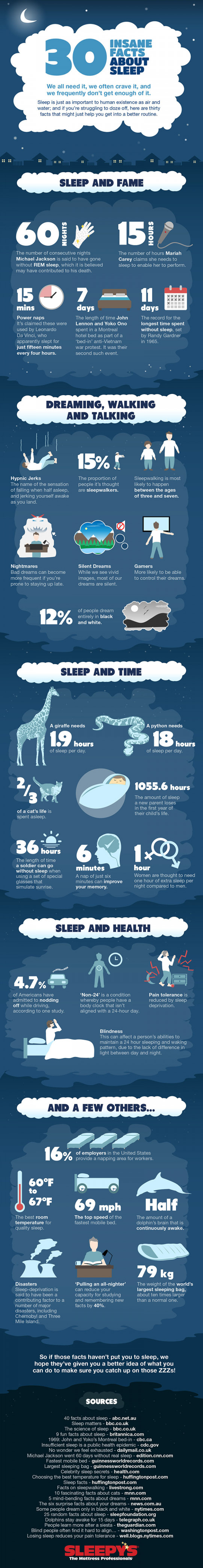 30 Insane Facts About Sleep