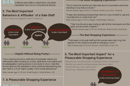 The In-Store Luxury Shopping Experience Infographic