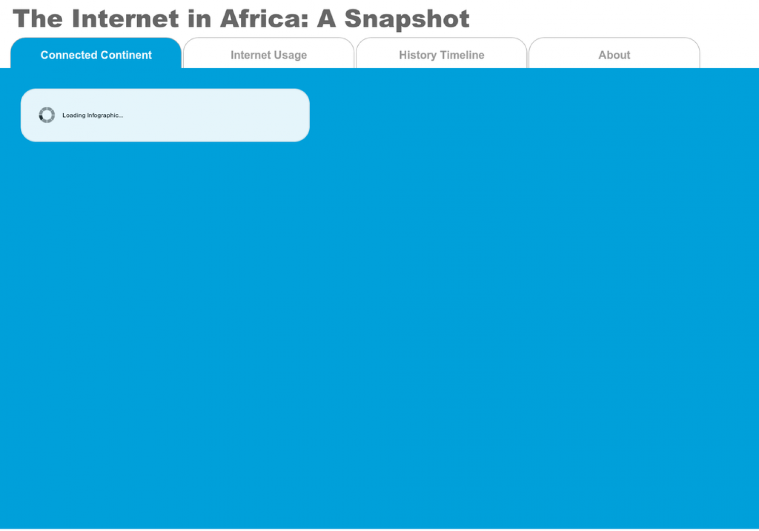 The Internet in Africa: A Snapshot Infographic