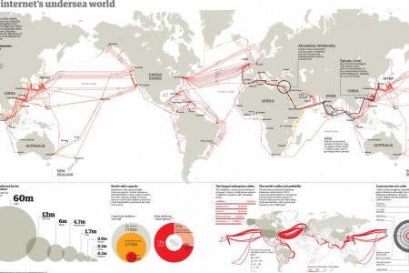 The Internet's Undersea World  Infographic