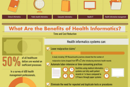 The Intersection of Healthcare and IT Infographic