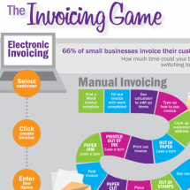 The Invoicing Game Infographic