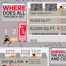 The IT Mysteries Hidden In Your Data Center Infographic