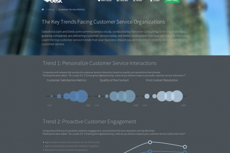 The Key Trends Facing Customer Service Organizations Infographic