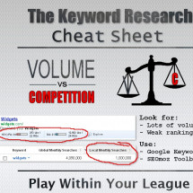 The Keyword Research Cheat Sheet Infographic