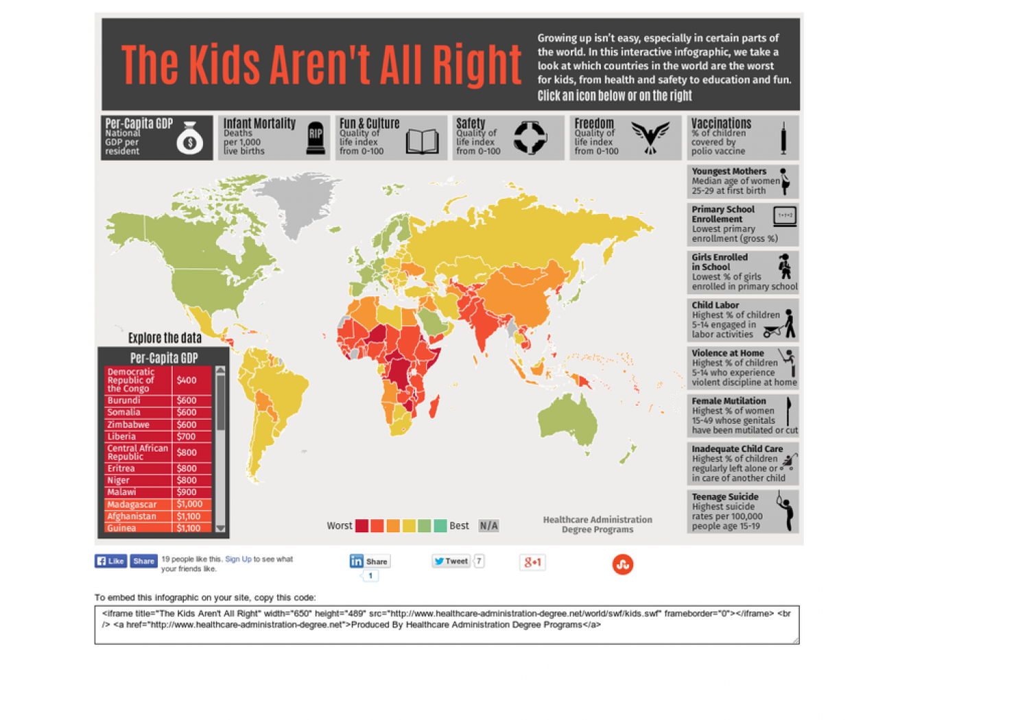 The Kids Aren't Alright Infographic