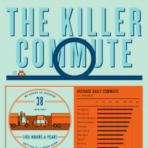 The Killer Commute Infographic
