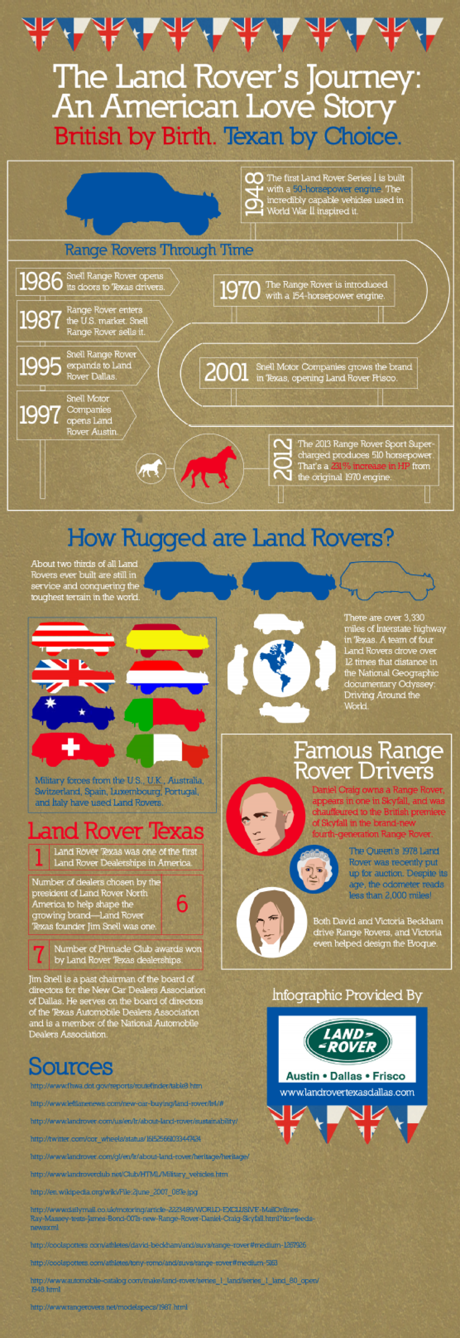 The Land Rover