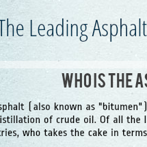 The Leading Asphalt Producers by Country Infographic