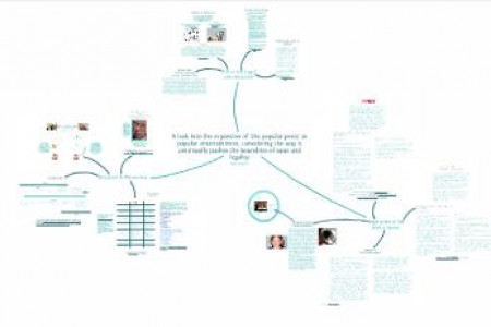 The Leveson Inquiry Infographic