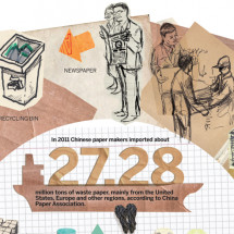 The life, death and rebirth of a paper Infographic