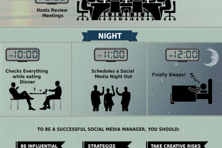 The Life of a Social Media Manager... Infographic