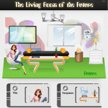 The Living Room of the Future Infographic