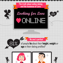 The logic of online lovin: Does online dating work? Infographic