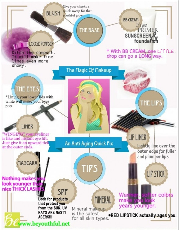 The Magic Of Makeup, Tips On This Anti Aging Quick Fix