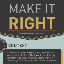 The Make it Right Foundation Infographic