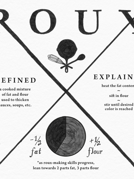 The Makings of a Roux Infographic