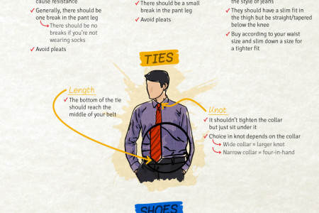 The Male Fashion Fit Guide Infographic