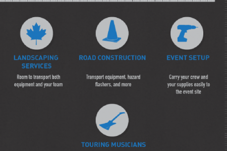 The Many Uses of Mercedes-Benz Sprinter Vans