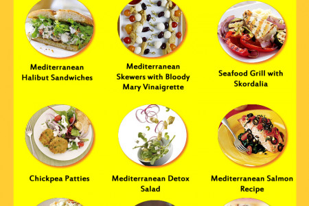 The Mediterranean Diet Recipes  Infographic