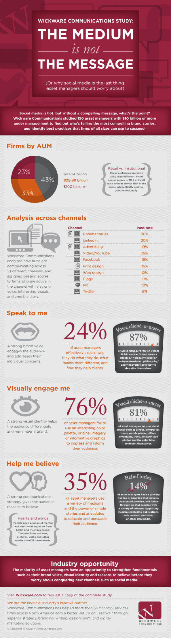 The Medium is Not the Message Infographic