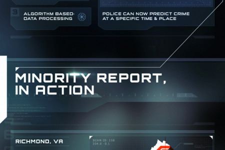 The Minority Report: Criminology's New Frontier Infographic