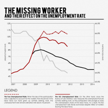 The Missing Worker Infographic