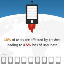 The Mobile App Development Odyssey Infographic