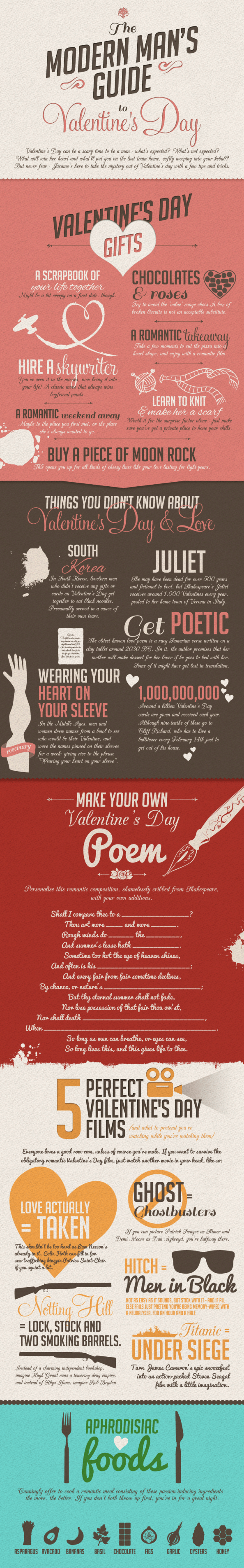 The Modern Man&#039;s Guide to Valentine&#039;s Day Infographic