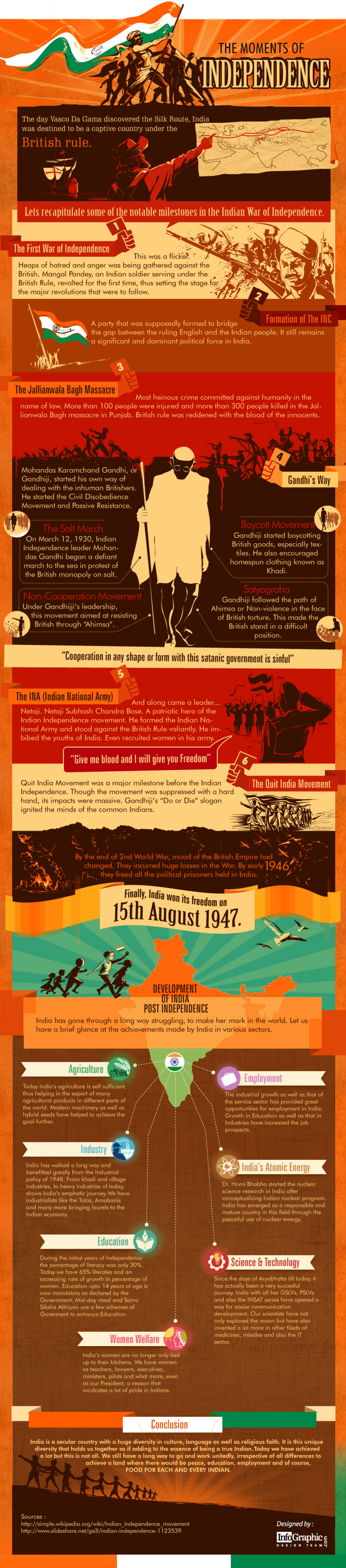 The Moments Of Independance - Happy 67th Independence Day Infographic