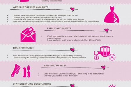 The Money Saving Wedding Guide Infographic