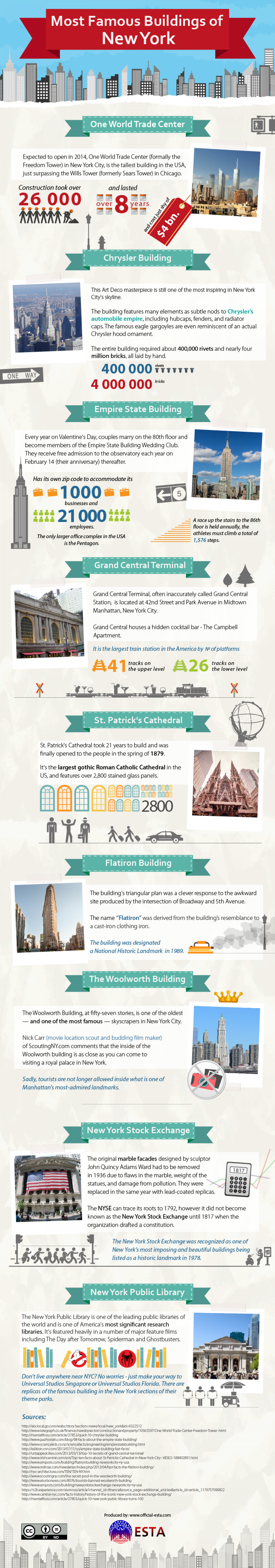 Most Famous Buildings of New York Infographic