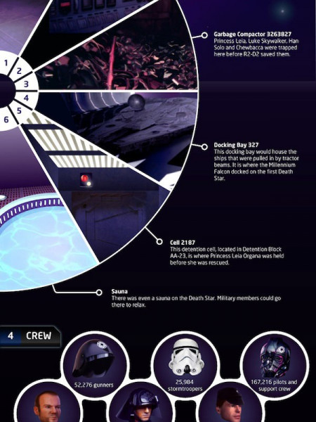The Most Iconic Fictional Vehicles: The Death Star Infographic