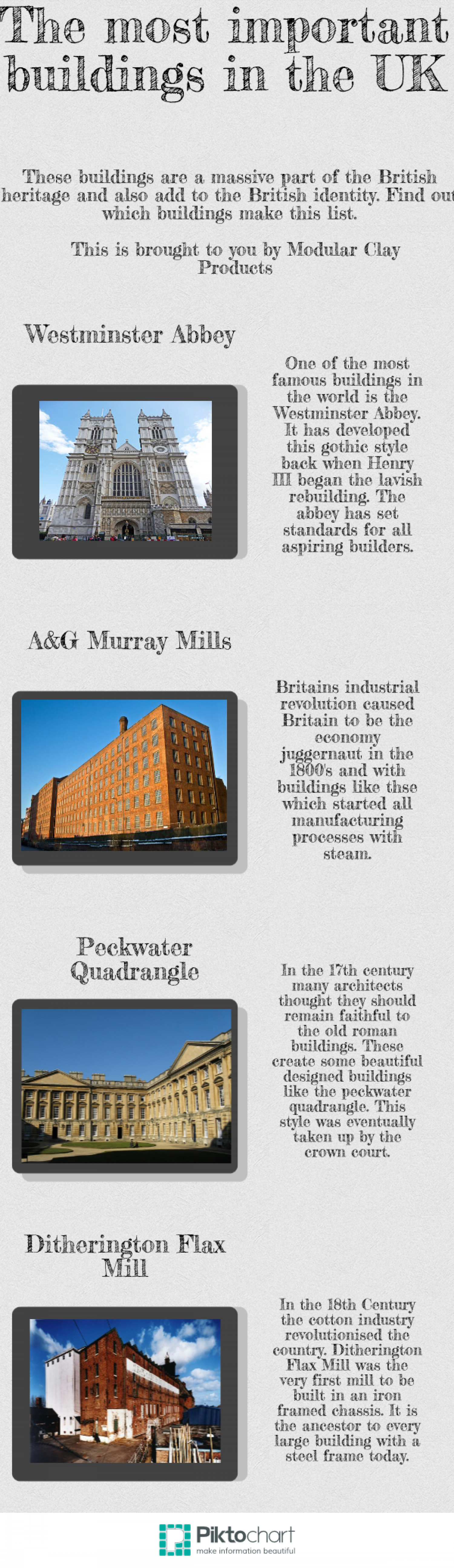 The most important buildings in the UK Infographic