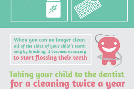 The Most Important Dental Facts About Kids Infographic
