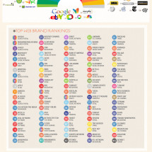 The Most Powerful Colors in the World Infographic