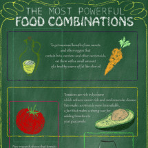 The Most Powerful Food Combinations Infographic