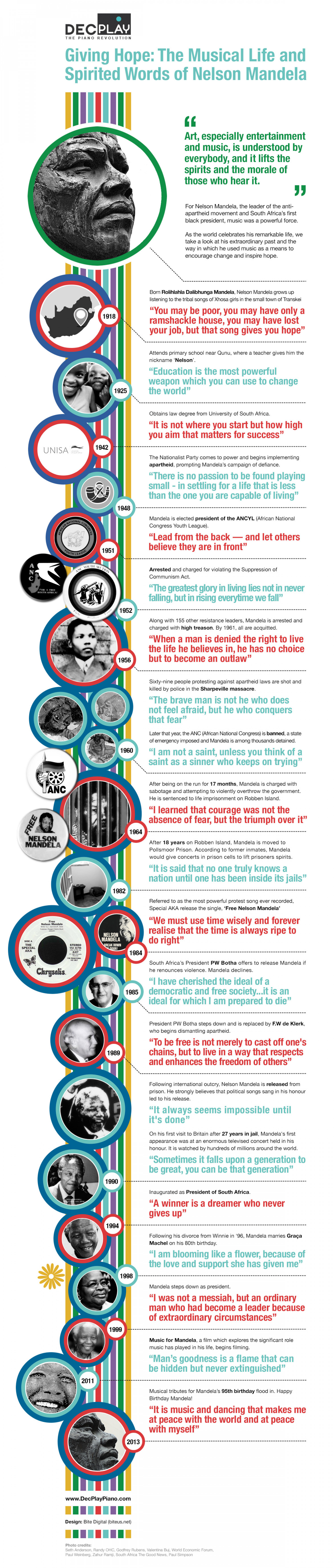 The Musical Life and Spirited Words of Nelson Mandela Infographic