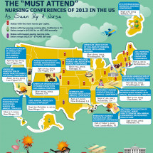 The must-attend nursing conferences of 2013 Infographic