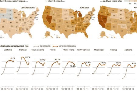 The Nation's Unemployment Landscape Infographic