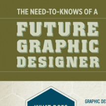 The Need-to-Knows of a Future Graphic Designer Infographic