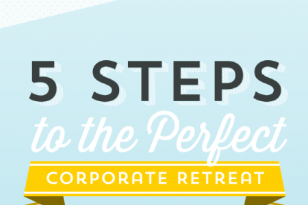 The New Corporate Retreat Rulebook Infographic