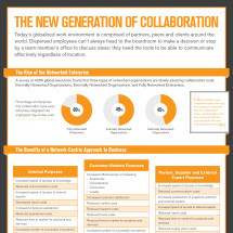 The New Generation of Collaboration Infographic