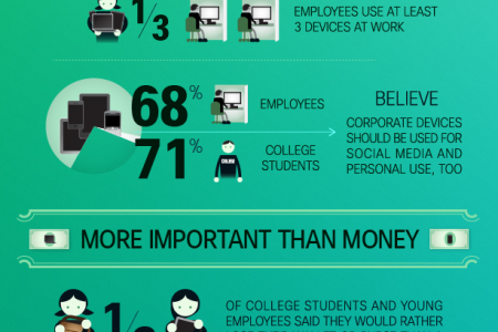 The New Workplace Currency Infographic