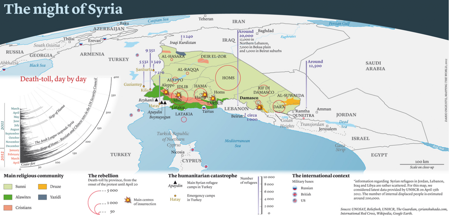 The Night of Syria (interactive) Infographic