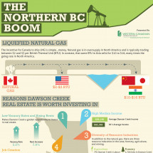 The Northern BC Boom Infographic