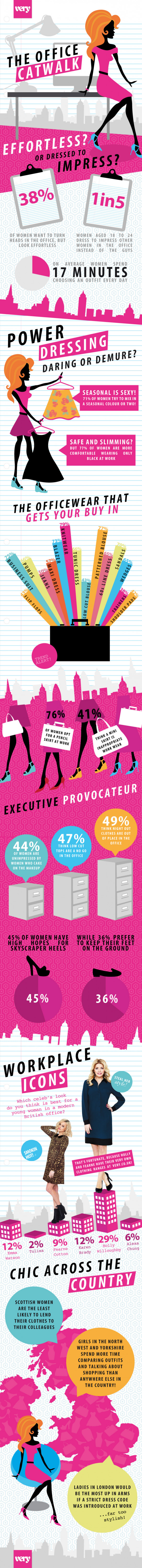 The Office Catwalk Infographic