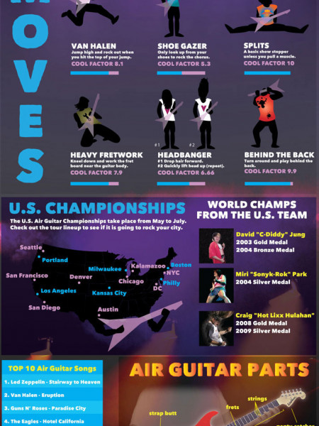 The official Air Guitar User's Guide Infographic