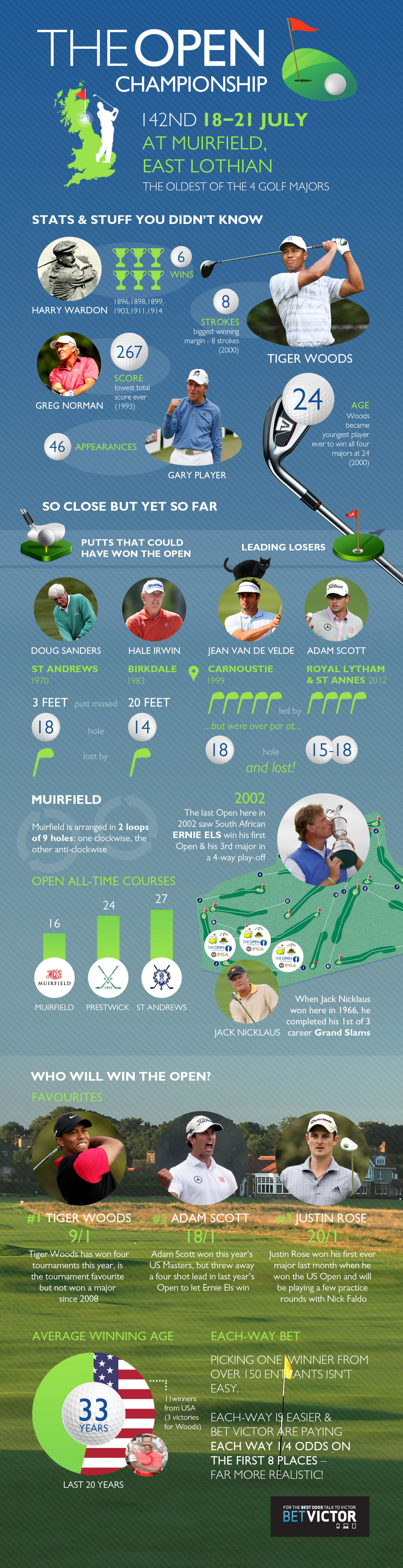 The Open Infographic