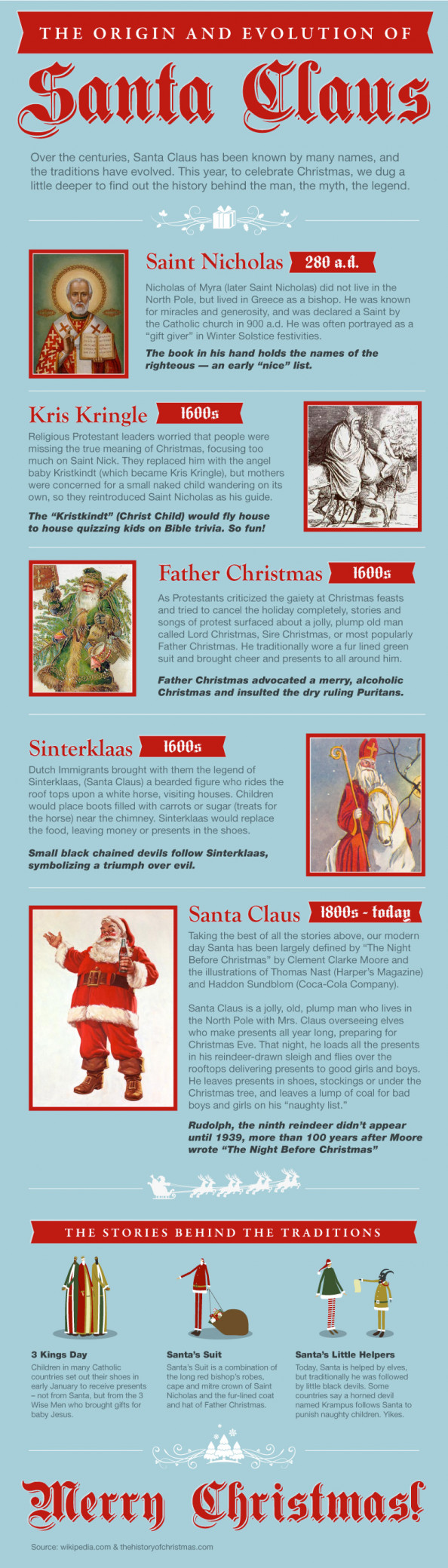 The Origin and Evolution of Santa Claus Infographic